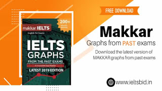 MakkaR IELTS  Graphs from past exams: Get a perfect score in writing task 1